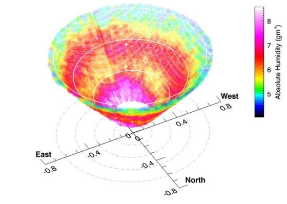 LIDAR Messung
